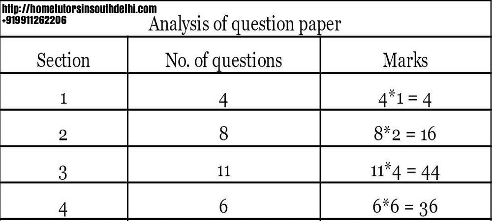 """img src=""""maths paper.png"""" alt=""""maths paper"""">"""